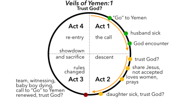Veils of Yemen 1.png