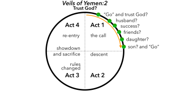 Veils of Yemen 2.png